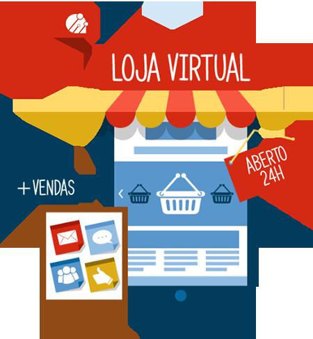 Loja virtual gastando pouco
